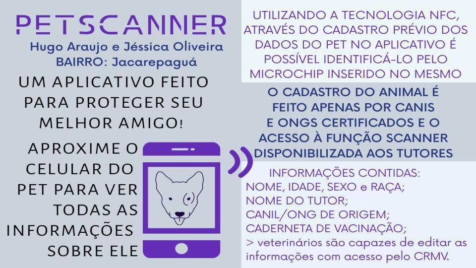 PetScanner