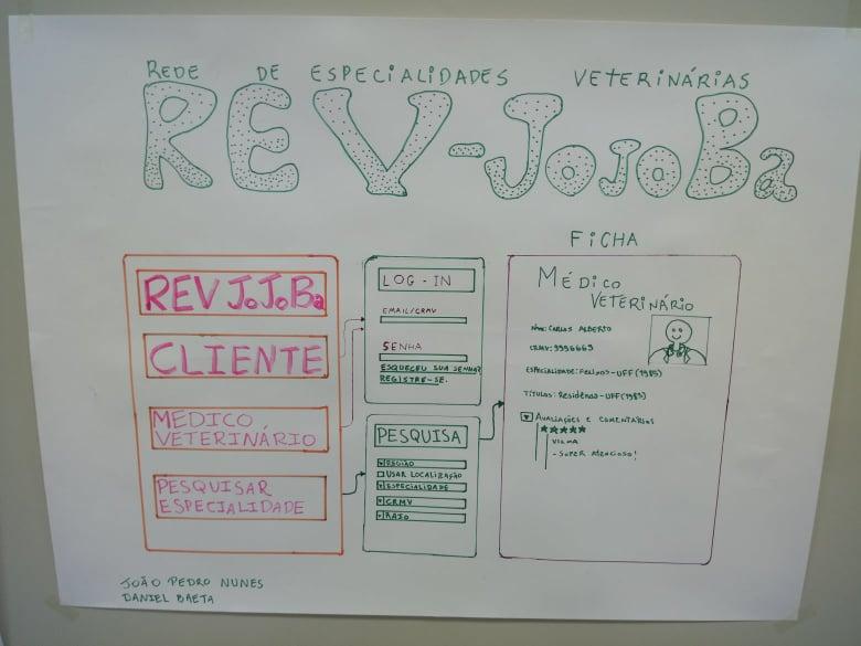 REV-JojoBa